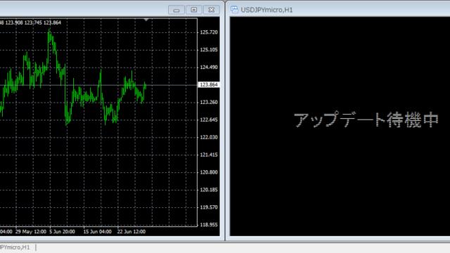 MT4チャートがアップデート待機中