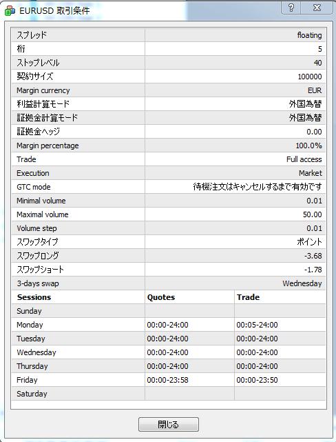 MT4の商品詳細表示