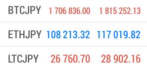 FXOpenクリプト口座のJPY通貨