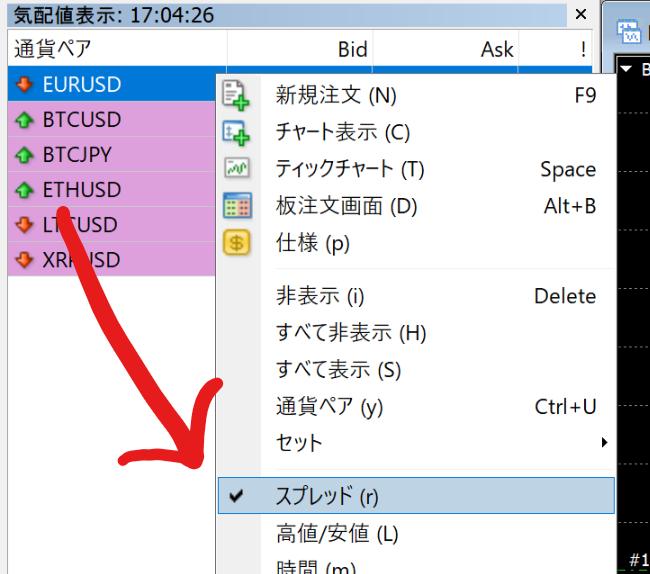MT4デスクトップ版スプレッド表示方法