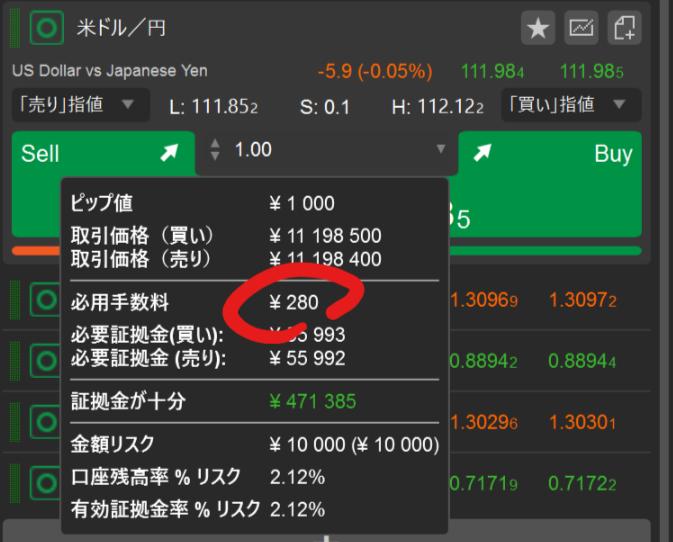 Tradeview USDJPY手数料